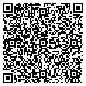 QR code with Skagway Yukon Adventures contacts