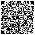 QR code with Alaska Garage Door Mfg Co contacts