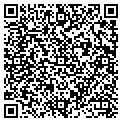 QR code with Peter Dimaggio Properties contacts
