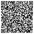 QR code with Mary Jo's Silk Flowers contacts