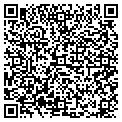 QR code with Fiarbanks Cycle Club contacts