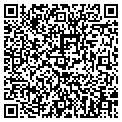 QR code with Sitka City Community Develop contacts