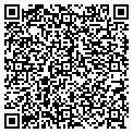 QR code with Smartarget Direct Marketing contacts