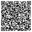 QR code with Brett's Guide Service contacts