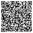 QR code with Solutions contacts
