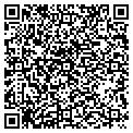 QR code with Investment Brokers Of Alaska contacts