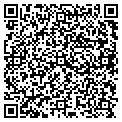QR code with Alaska Parker House Motel contacts
