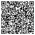 QR code with Gladd Raggs contacts