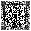 QR code with Swanson Auto & Machine contacts