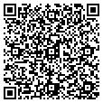 QR code with Unexpected contacts