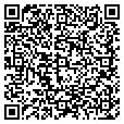 QR code with Summit Canopy Co contacts