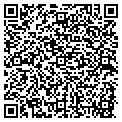 QR code with Kusko Drywall & Services contacts