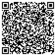 QR code with Southcentral Roofing contacts