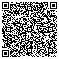 QR code with Tuffys Painting & Decorating contacts