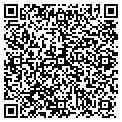QR code with Kachemak Fish Packers contacts