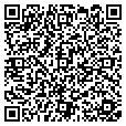QR code with Gensco Inc contacts