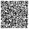 QR code with Garden Island Party Store contacts