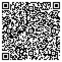 QR code with Alaskas Syntax Productions contacts