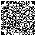 QR code with Representative Gretchen Guess contacts