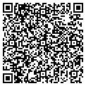 QR code with Bucher Glass Inc contacts