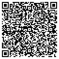 QR code with Glassmasters Windshield Repair contacts