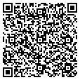 QR code with Swiss Hair contacts