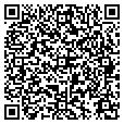 QR code with Just The Fax contacts