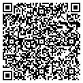 QR code with Alaska Land Rights Coalition contacts
