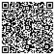 QR code with Realty Inc contacts