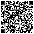 QR code with National Scouting Report Of Ak contacts