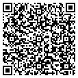 QR code with Jenny M Farms contacts