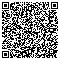 QR code with Guth's Lodge At Iliamna River contacts