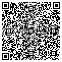 QR code with Alaska Bicycle Center contacts
