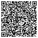 QR code with Alaska Biomedical Assoc contacts
