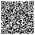 QR code with Mappa Inc contacts