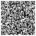 QR code with Painters & Allied Trade contacts