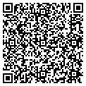 QR code with Automotive Business Dev Group contacts
