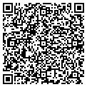 QR code with Alaskans For Civil Rights contacts