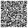 QR code with Anchorage Equal Rights Cmmssn contacts