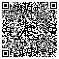 QR code with Richmark Plastering Inc contacts
