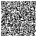 QR code with Carpenters Apprenticeship contacts