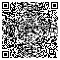 QR code with Alaska Realty & Investments contacts