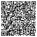 QR code with Alaska Premier Sportfishing contacts