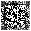 QR code with Interior Grils Softball contacts
