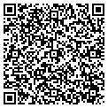 QR code with Southeast Guide Service contacts