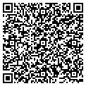 QR code with Hillcrest Bed & Breakfast contacts