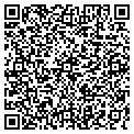 QR code with Richards Masonry contacts