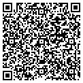 QR code with Property Tax Research contacts