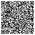 QR code with Alaska Wilderness Gourmet contacts