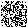 QR code with Alaska Trophy Connections contacts